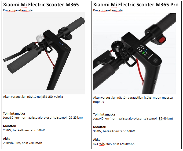 mi-scooter-info.PNG