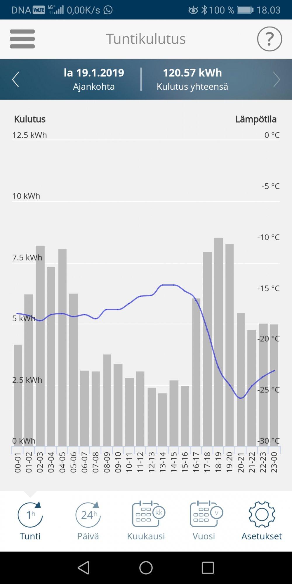 Screenshot_20190120_180321_fi.oulunenergia.pohjoistavoimaa.jpg